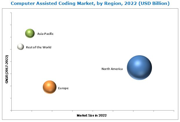 Computer Assisted Coding Market-By Region