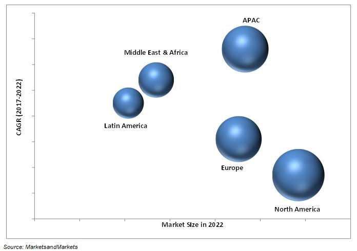 Core HR Software 