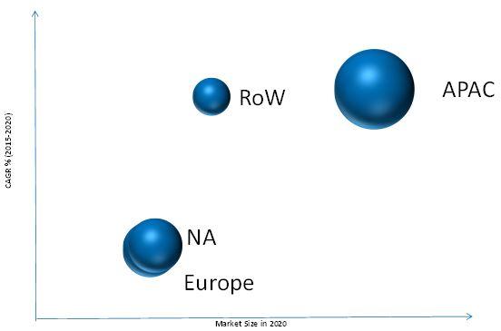 Crystalline Polyethylene Terepthalate Market