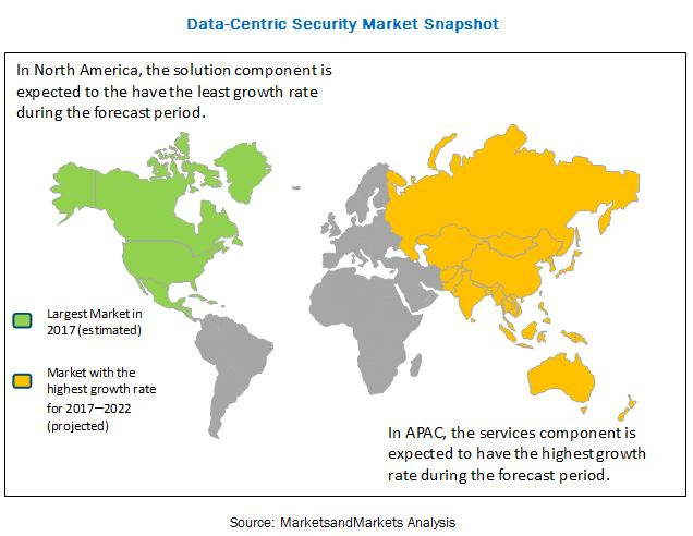 Data-Centric Security Market