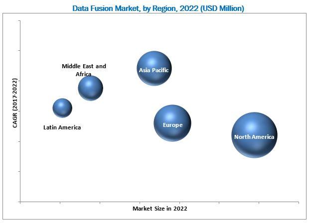 Data Fusion Market
