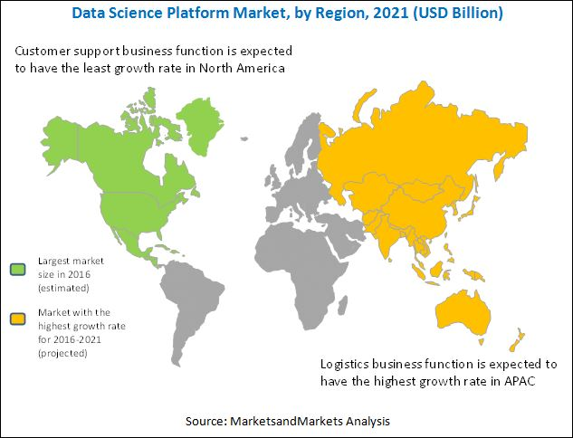 Data Science Platform Market