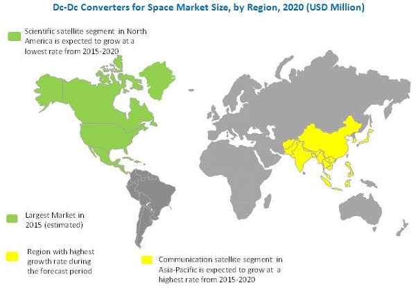 Dc-Dc Converter Market for Space