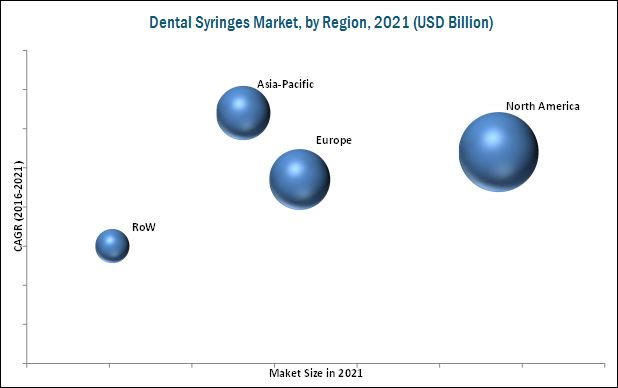 Dental Syringes Market