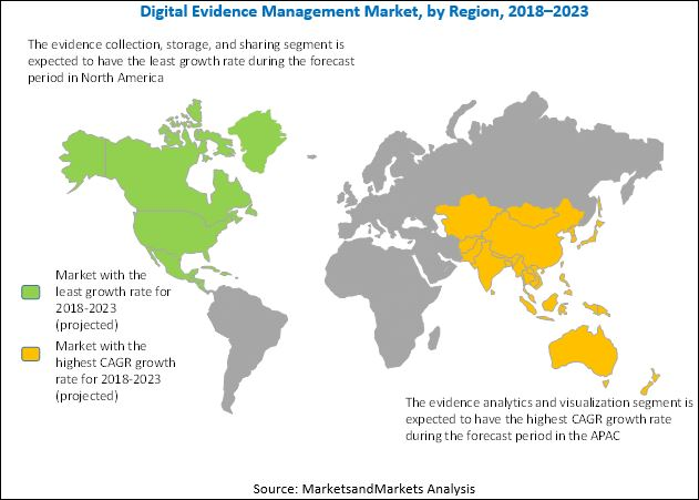 Digital Evidence Management Market