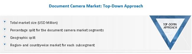 Document Camera Market Bottom-Up Approach