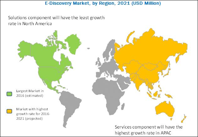 E-Discovery Market