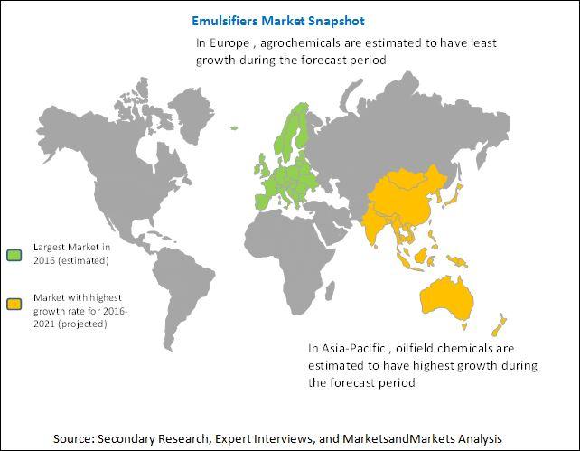 Emulsifiers Market