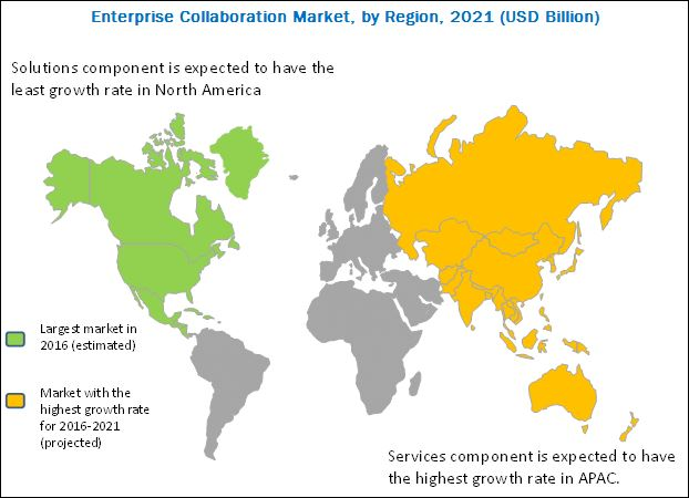 Enterprise Collaboration Market