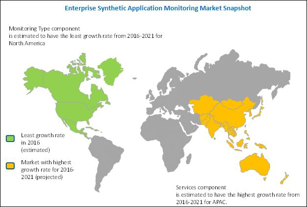 Enterprise Synthetic Application Monitoring Market