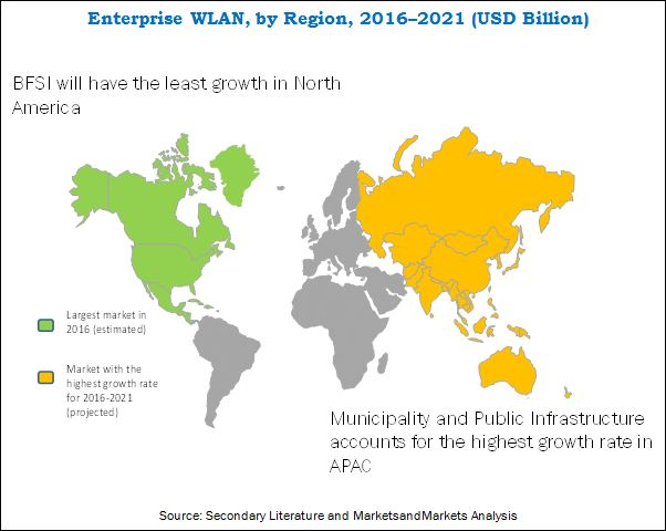 Enterprise WLAN Market