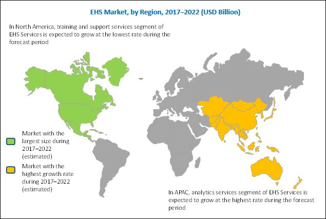 EHS Market