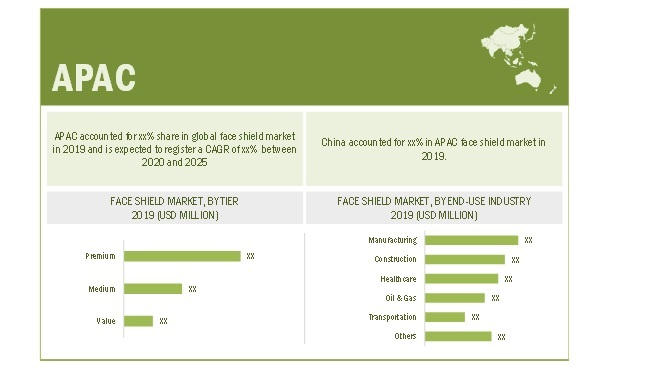 Face Shield Market By APAC Region