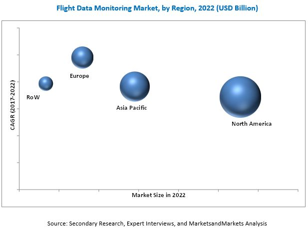 Flight Data Monitoring Market