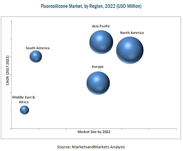 Fluorosilicone Market