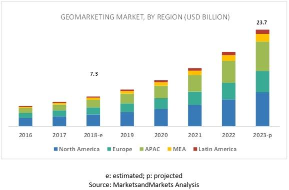 Geomarketing Market