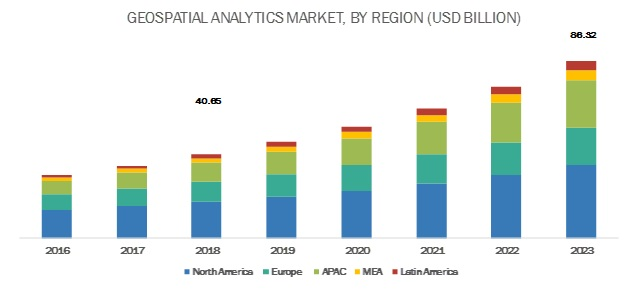 Geospatial Analytics Market
