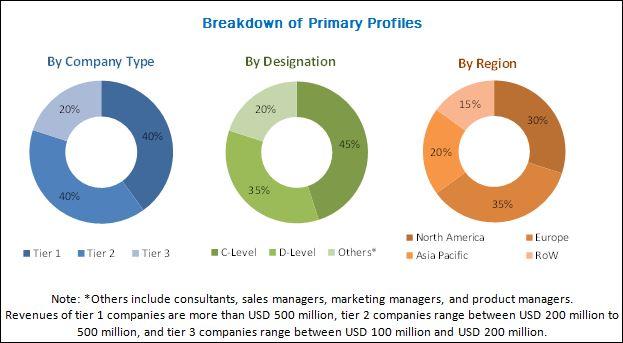 geospatial imagery analytics market by type region analysis by