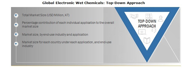 Global Electronic Wet Chemicals: Top-Down Approach