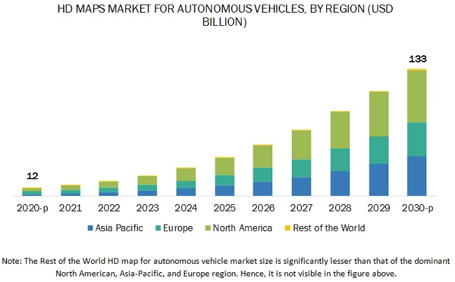 HD Map for Autonomous Vehicles Market
