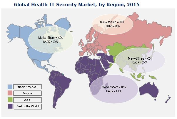 Health IT Security Market