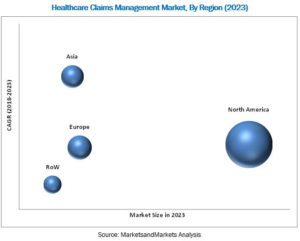 Healthcare Claims Management Market - By Region 2023