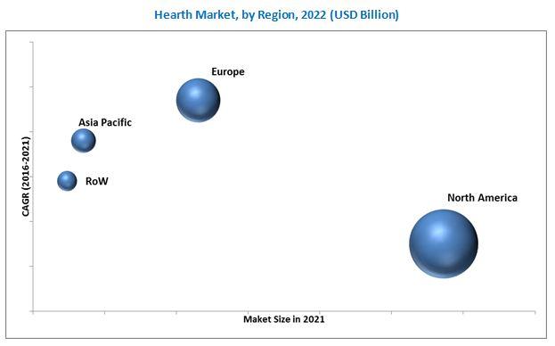 Hearth Market