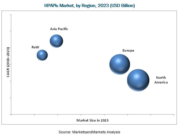 HPAPI Market-By Region 2023