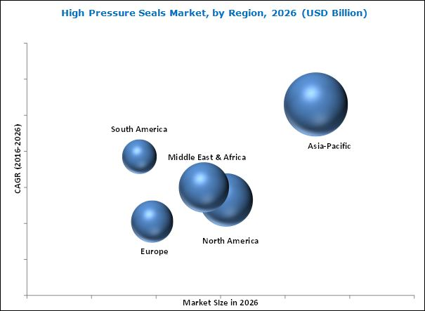 High Pressure Seals Market