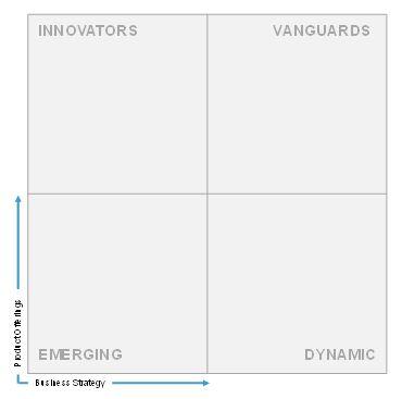 Vendor Comparison in Identity and Access Management