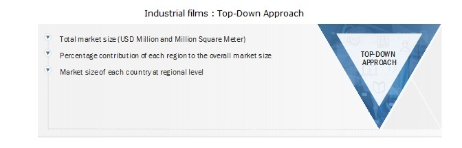 Industrial films: Top-Down Approach
