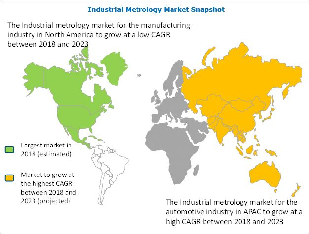 Industrial Metrology Market
