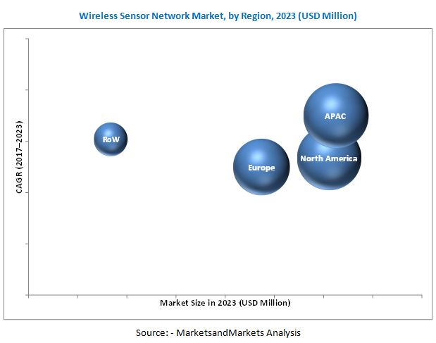 in building wireless market global industry In-building wireless market worth $1671  through 164 pages and an in-depth toc on in-building wireless market - global forecast  industry & manufacturing.