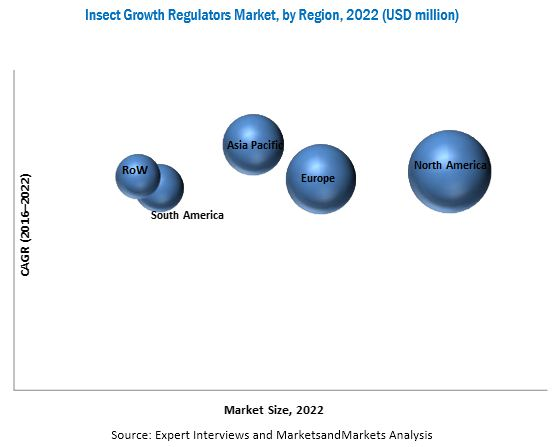 Insect Growth Regulators Market
