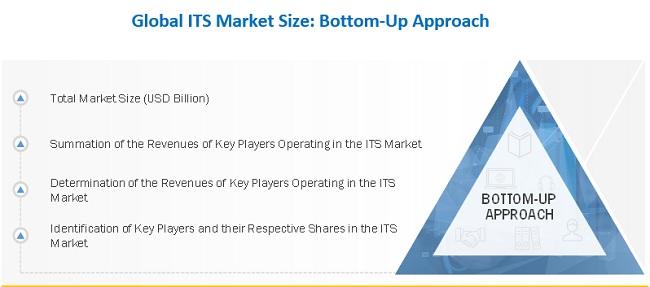 Intelligent Transportation System Market Bottom-Up Approach