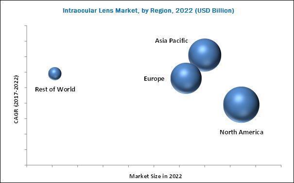 Intraocular Lens (IOL) Market