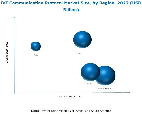 IoT Communication Protocol Market