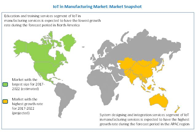 Internet of Things (IoT) in Manufacturing Market