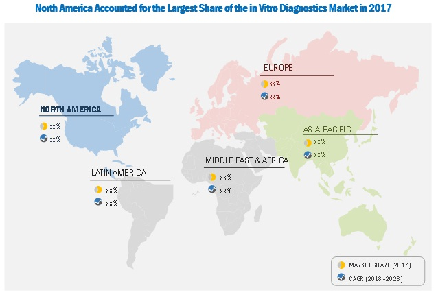 In Vitro Diagnostics/ IVD Market, By Region, 2023 (USD Billion)
