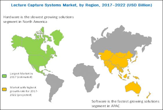 Lecture Capture Systems Market