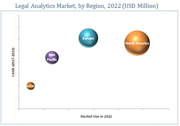 Legal Analytics Market