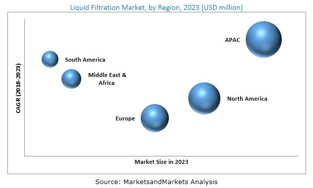 Liquid Filtration Market1