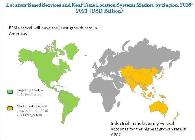 Location Based Services (LBS) and Real-Time Location Systems (RTLS) Market