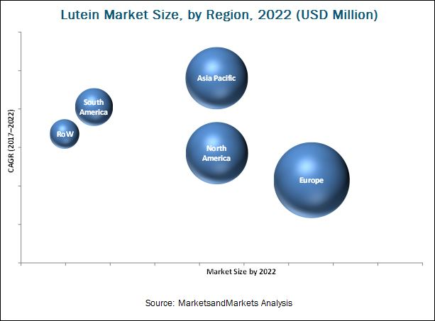 Lutein Market by Region