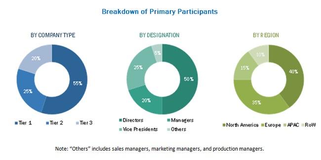 magnetic-sensors-market