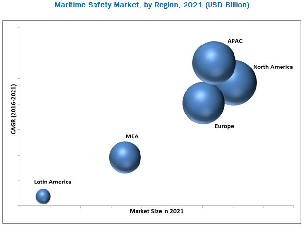 Maritime Security Market