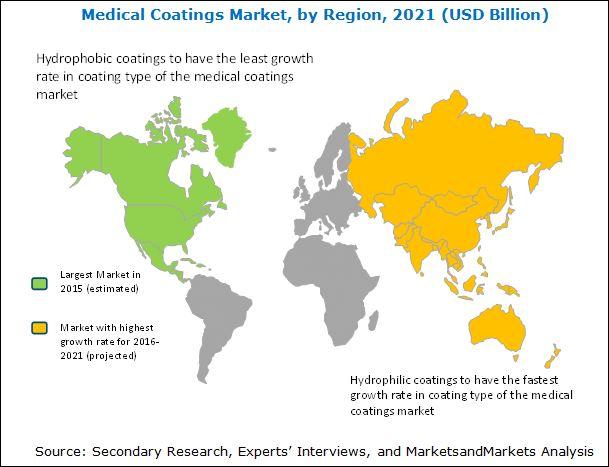 Medical Coatings Market
