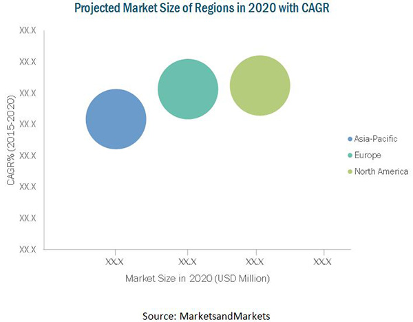 Micro Combined Heat & Power (Micro CHP) Market