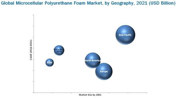 Microcellular Polyurethane Foam Market