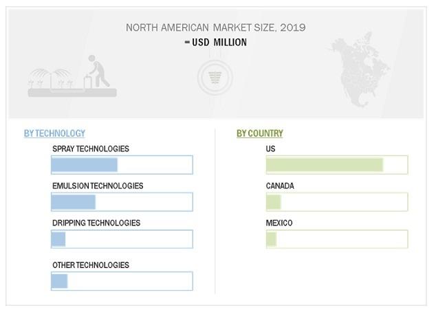 Microencapsulation Market By Region